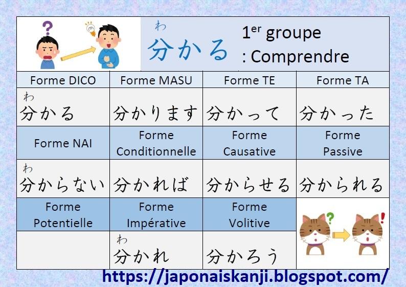Japonais Kanji Ɨ¥æœ¬èªž Ƽ¢å— Conjugaison Du Verbe ň†ã‹ã'‹ Wakaru Comprendre En Japonais
