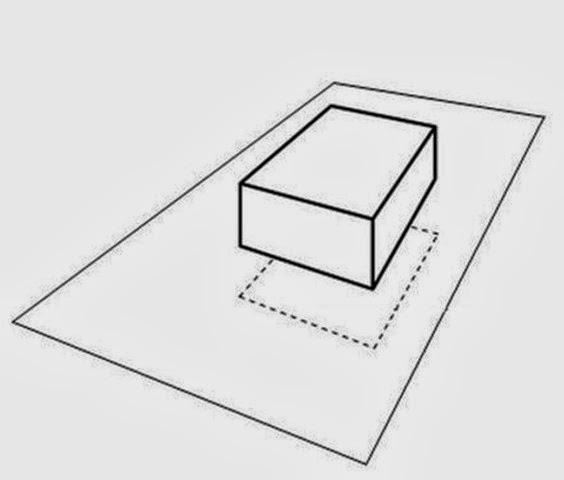 Cálculos da Arquitetura: Cálculo de T.O. e . C.A