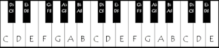 keys of the piano