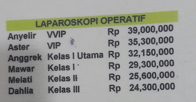Biaya Laparoskopi Di Indonesia 30/05/2015