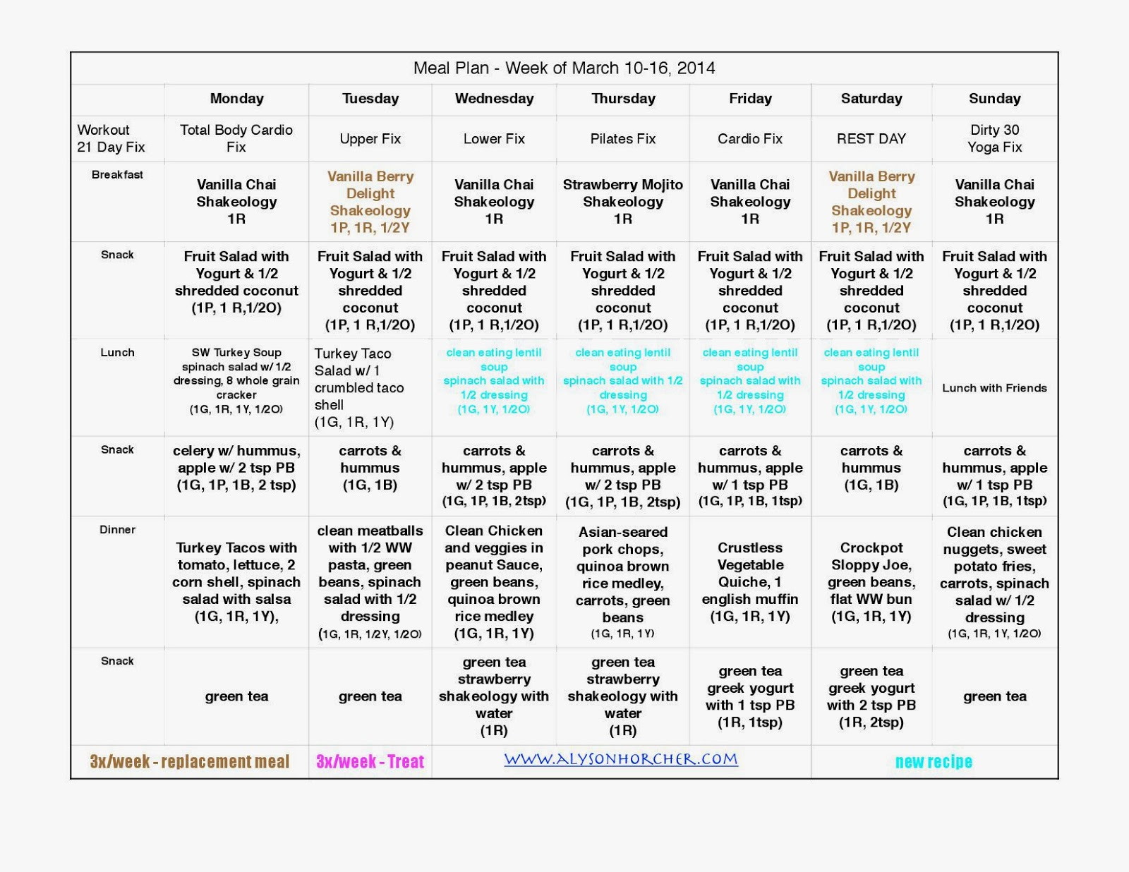 lindora weight loss menu blog dandk