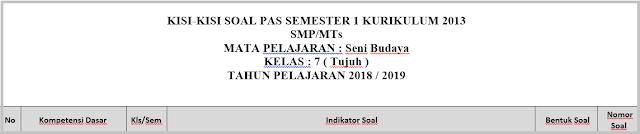 Kisi-Kisi Soal PAS/ UAS Seni Budaya Kelas 7 K13 Tahun 2018/2019