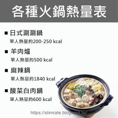 羊肉爐麻辣鍋酸菜白肉鍋熱量
