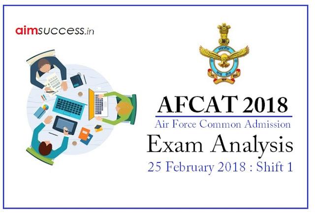 AFCAT 2018 Exam Analysis 25 February  Shift 1