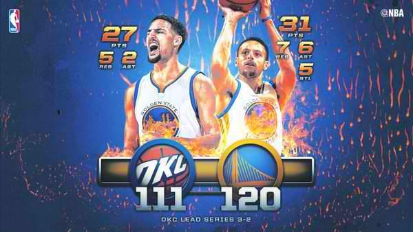 Game 5: Thunder vs. Warriors results