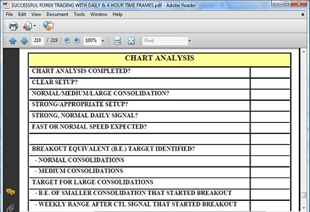 Forex trading plan checklist