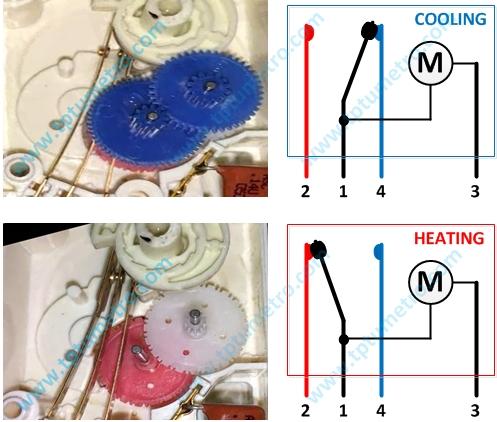 Definisi Defrost Timer Refrigerator Cara Kerja Defrost Timer Kulkas Tptumetro