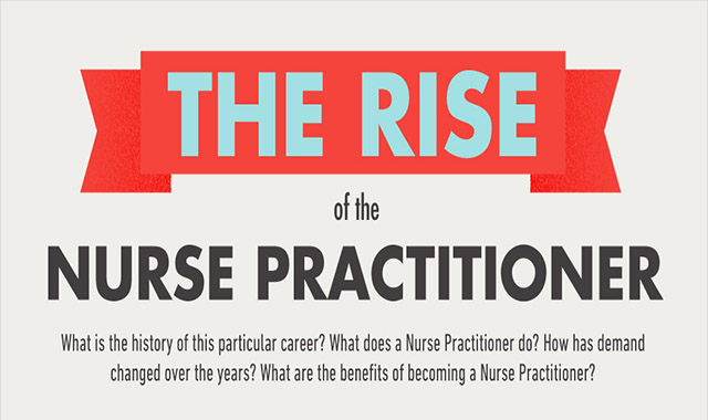 The Rise of the Nurse Practitioner