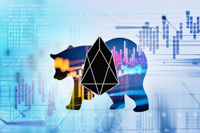 EOS Price Loses Over 10% in Quick Succession
