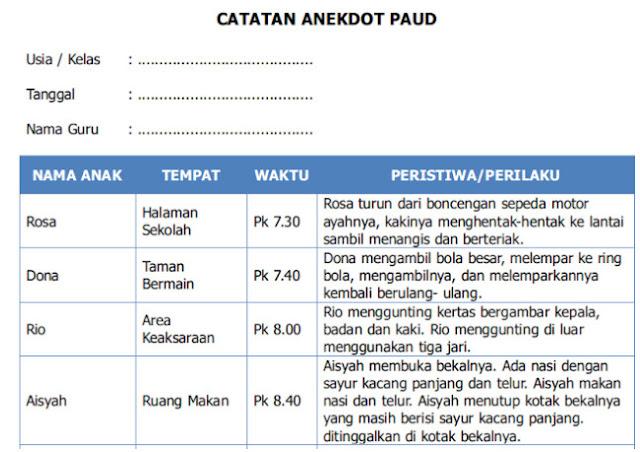Download Contoh Catatan Anekdot Siswa
