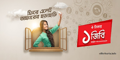 Robi Bondho Sim Offer (Updated May 2017)