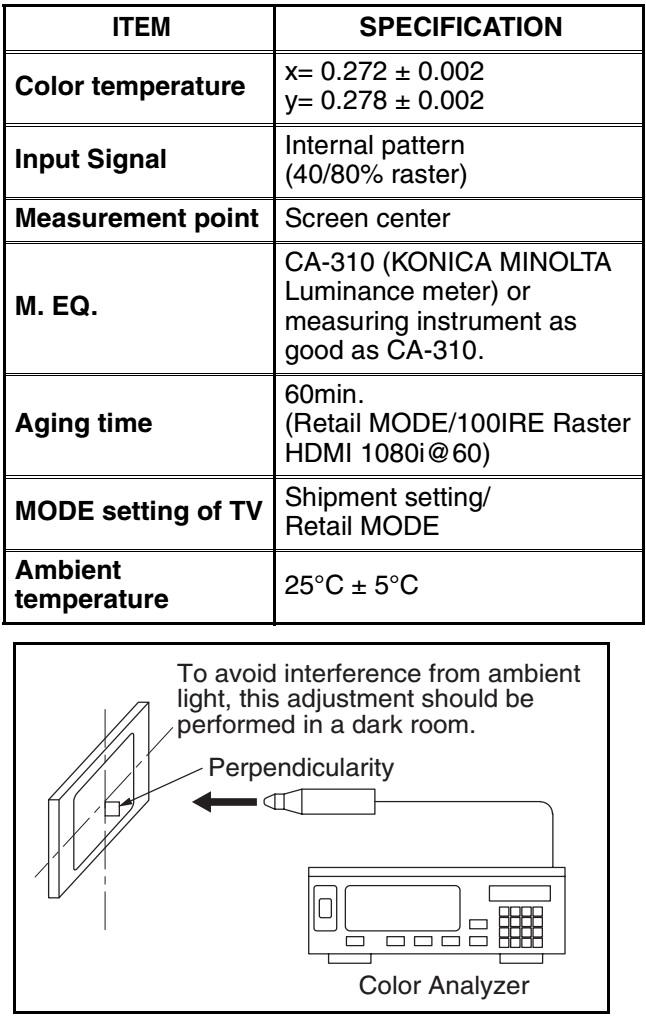 Software Update For Emerson Lcd Tv