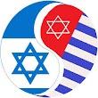 Umat Kristen di Papua Perlu Berpikir 50 Kali Lipat Untuk Mendukung Israel