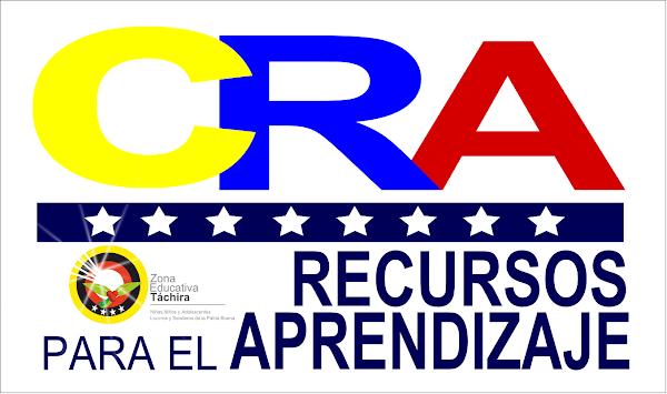 Funciones y perfil del Cargo del personal del CRA - S.R.A (Docente Bibliotecario, Auxiliar de Biblioteca)