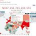 Weltuhr der Verschuldung: Makedonien im grünen Bereich