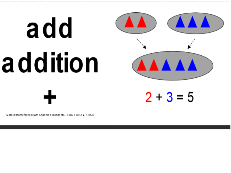 CIA Matters: Math Common Core Vocabulary Cards for Grades K-2