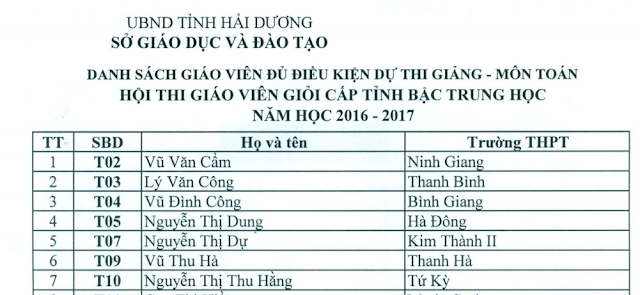 Danh Sách GV Dự Thi Giáo Viên Giỏi Cấp Tỉnh Bậc THPT (2016-2017)