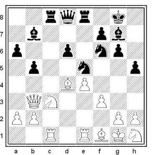 Posición de la partida de ajedrez Marc Narciso - Vitaliy Bernardskiy (Open de Lorca 2019)