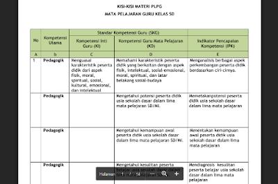 Kisi-Kisi Materi PLPG Mata Pelajaran Guru Kelas SD