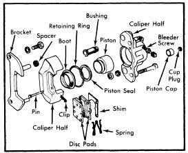 repair-manuals: Mazda 1974-77 Models Brake Repair Guide