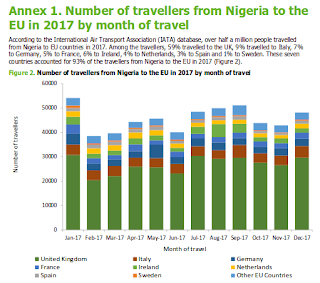 https://ecdc.europa.eu/sites/portal/files/documents/13-09-2018-RRA-Monkeypox-Nigeria-United-Kingdom.pdf