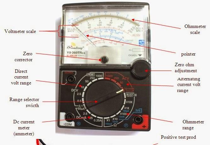 Electrical Page  Volt V  Ohm  U03a9  Meter Parts