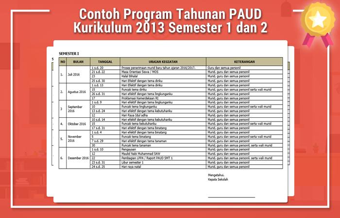 Contoh Program Tahunan PAUD Kurikulum 2013 Semester 1 dan 2