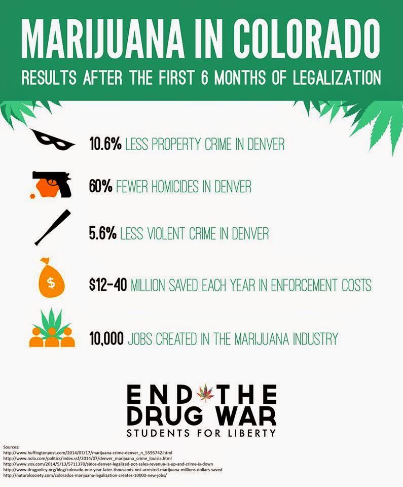 how to get over marijuana