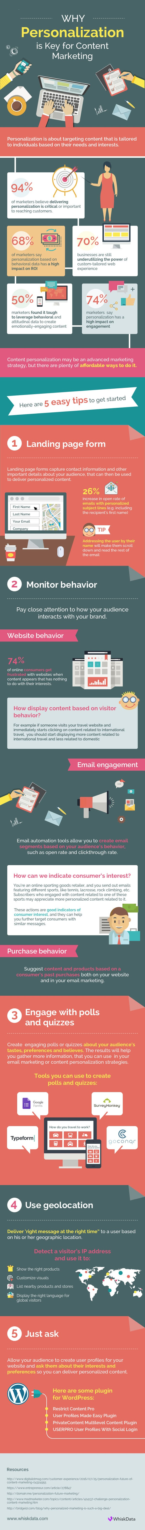 Why Personalization Is Key for Content Marketing [infographic]