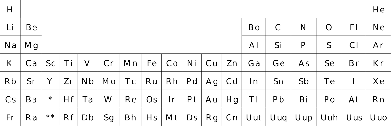 Nmr periodic table image collections periodic table images infrared spectroscopy table aqa brokeasshome periodic table aqa gallery images gamestrikefo image collections gamestrikefo Choice Image