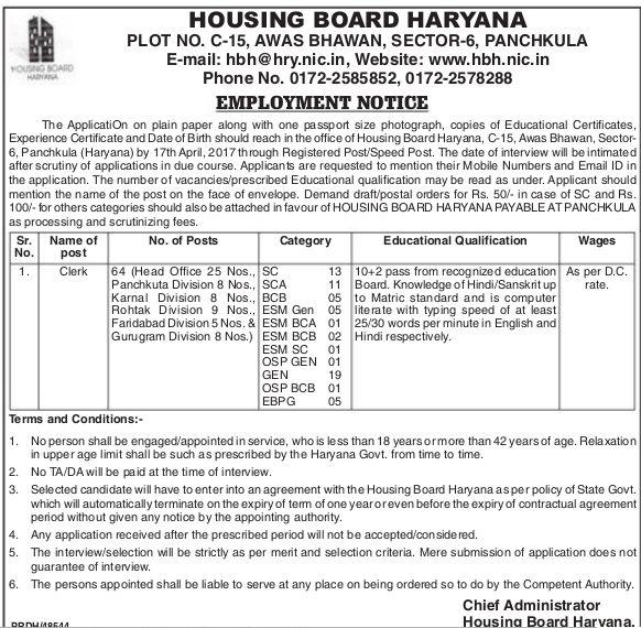 Housing Board Haryana Clerk Jobs HBH-Clerk