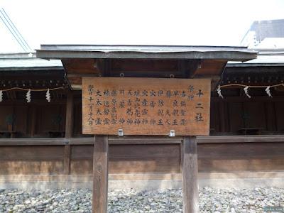 十二社祭神リスト