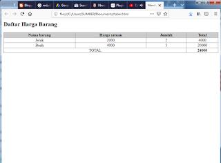 Cara Membuat Tabel di HTML - Website Pemula 3