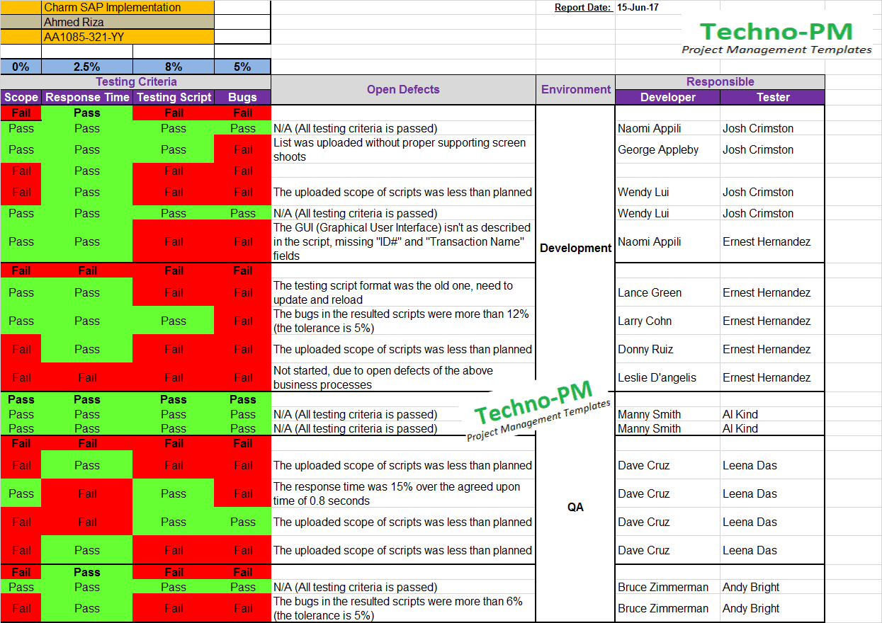 QA Status Report Template Excel - Free Project Management Templates