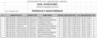 Hasil TO 1 Ujian Nasional 2015/2016 Kabupaten Wonosobo, MKKS SMP Kabupaten Wonosobo pict