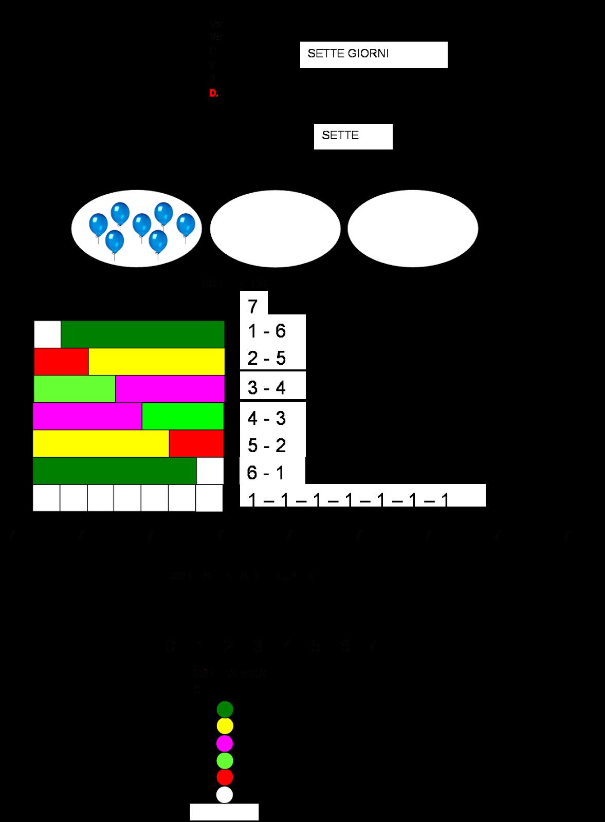 Didattica matematica scuola primaria i numeri da 0 a 9 for Numero dei deputati e dei senatori