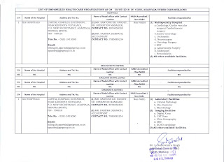 cghs-agartala-list-of-empanelled-hco