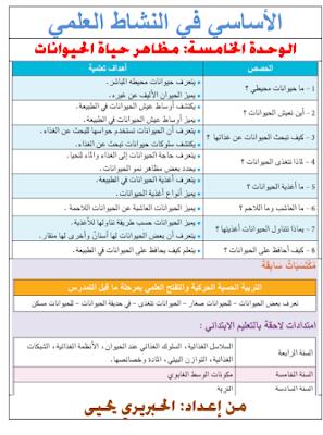 جذاذات الوحد.5. كاملة الاساسي في النشاط العلمي الاول ابتداءي