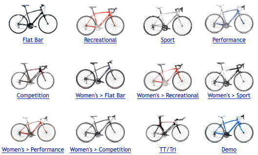 Bicycle category