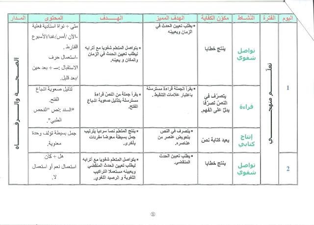 num%25C3%25A9risation0002 - تحميل مخطط الوحدة الثالثة لغة عربية س2