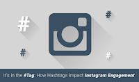 hashtags-instagram-for-likes