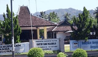 Tentang Kecamatan Ngadirojo Pacitan terdiri dari 18 Desa