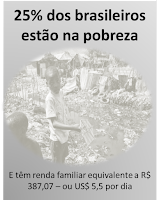 Desigualdade social é a marca do Brasil