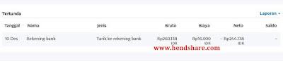 Cara Manarik Uang Paypal Ke Bank Tanpa Kartu Kredit