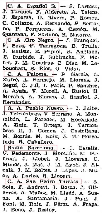 Listado 9 de los equipos de 1ª Categoría B de 1961