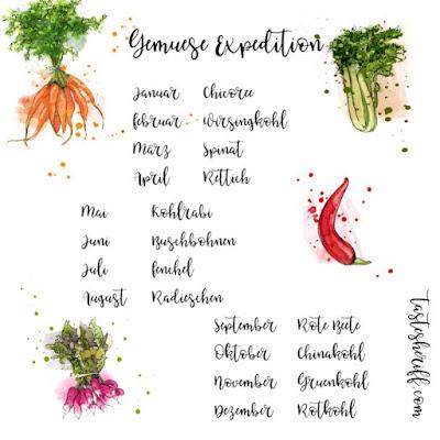 Gemüse Expedition | Wirsing-Nudelschnecken