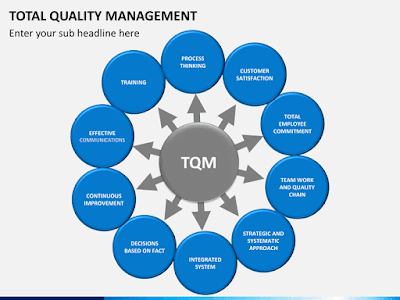 An Introduction to Total Quality Management