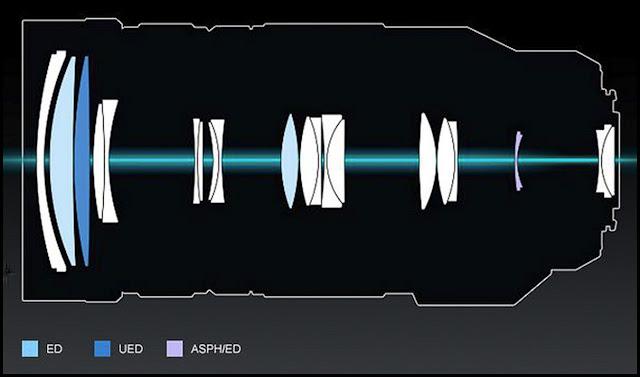 how to take apart a panasonic lumix camera fh2