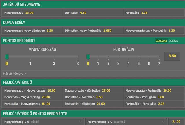 bet365 szorzók a magyar-portugál meccsre