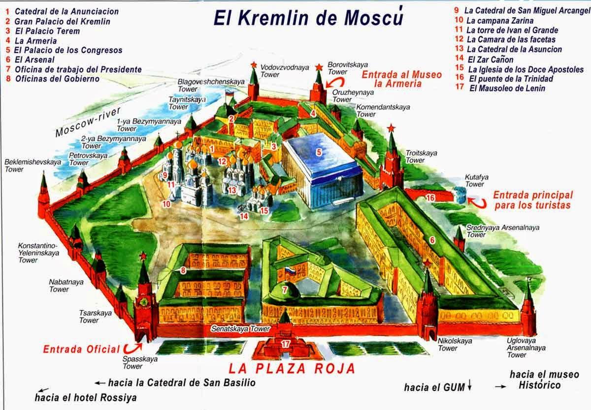 Plano del Kremlin